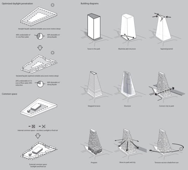 piramide de apartamentos - esquemas_p