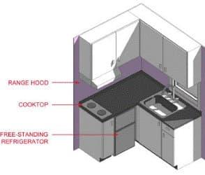 cocina casita prefabricada POPOMO