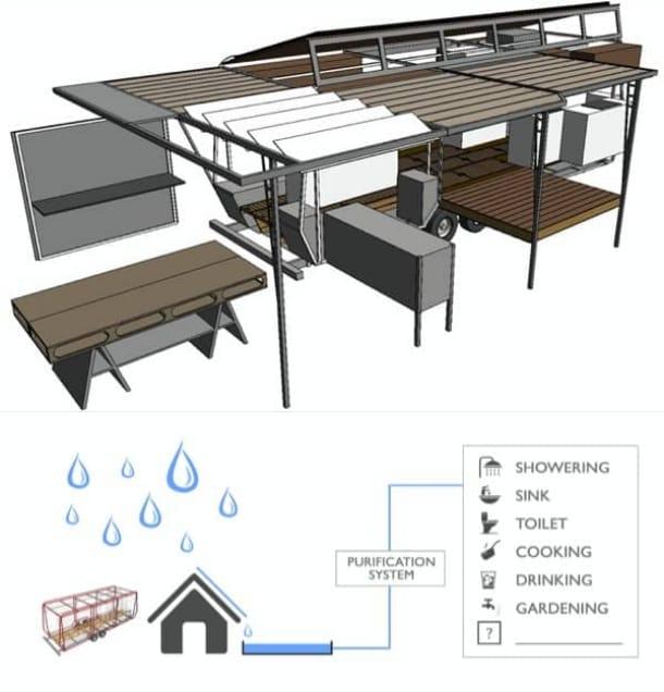 ciclo agua lluvia casa Build X