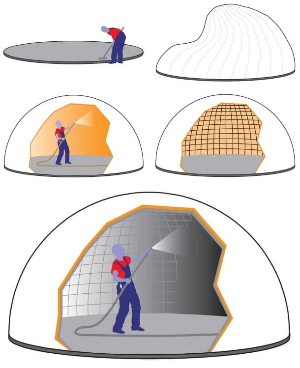 proceso constructivo casas cupula de hormigon proyectado